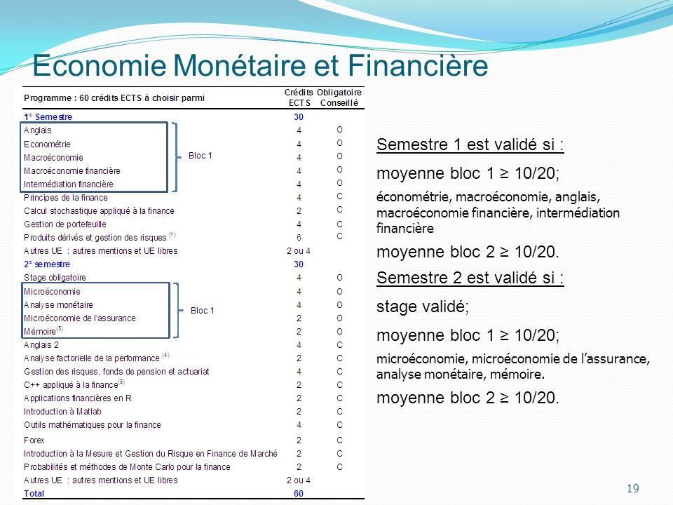 Economie Monétaire et Financière 19 Semestre 1 est validé si : moyenne bloc 1 10/20; économétrie, macroéconomie, anglais, macroéconomie financière, in