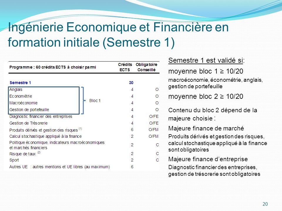 Ingénierie Economique et Financière en formation initiale (Semestre 1) 20 Semestre 1 est validé si: moyenne bloc 1 10/20 macroéconomie, économétrie, a