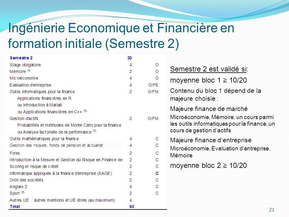 Ingénierie Economique et Financière en formation initiale (Semestre 2) 21 Semestre 2 est validé si: moyenne bloc 1 10/20 Contenu du bloc 1 dépend de l