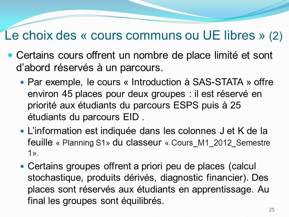 Le choix des « cours communs ou UE libres » (2) Certains cours offrent un nombre de place limité et sont dabord réservés à un parcours. Par exemple, l