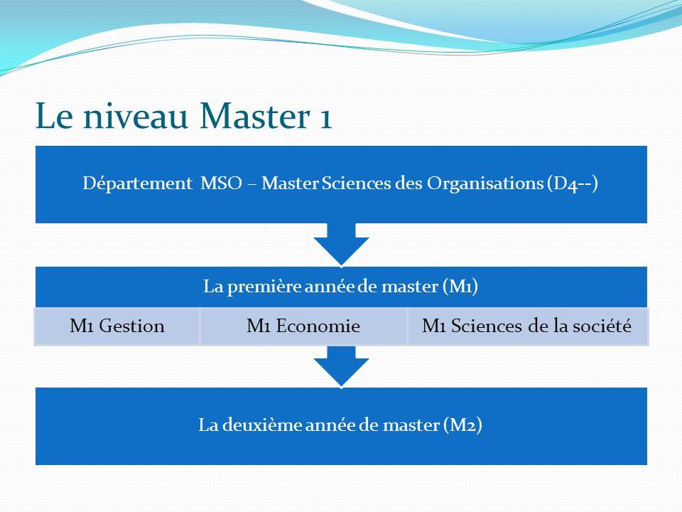 Le niveau Master 1 La deuxième année de master (M2) La première année de master (M1) M1 GestionM1 EconomieM1 Sciences de la société Département MSO –
