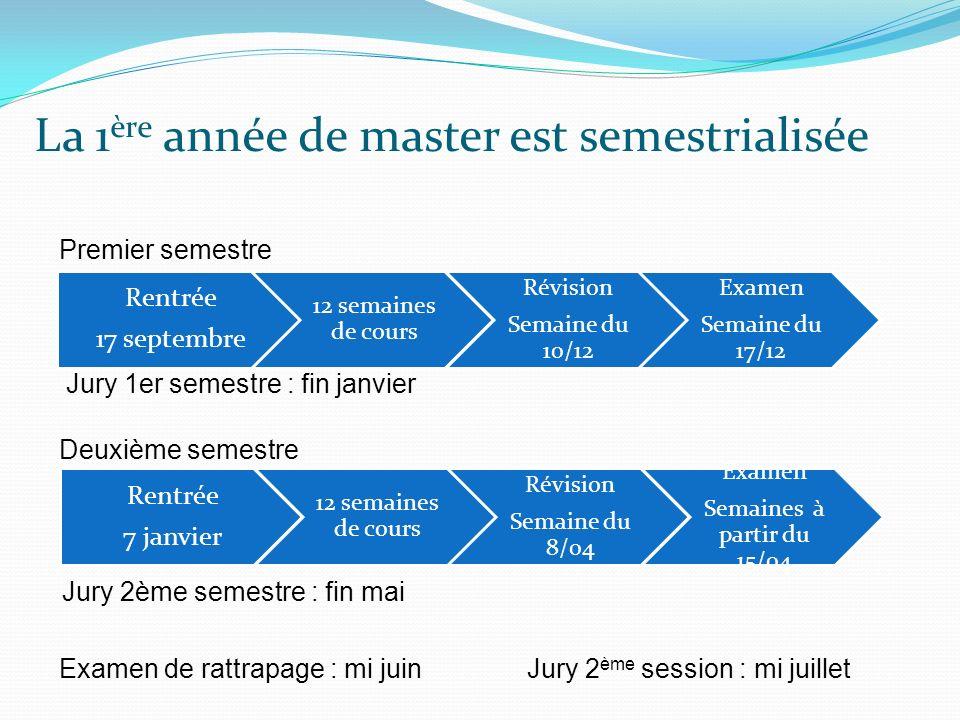 La 1 ère année de master est semestrialisée Rentrée 17 septembre 12 semaines de cours Révision Semaine du 10/12 Examen Semaine du 17/12 Premier semest