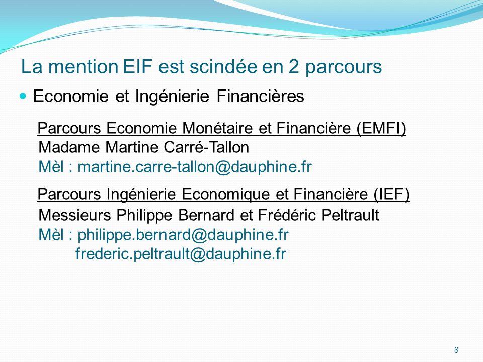 Economie Monétaire et Financière 19 Semestre 1 est validé si : moyenne bloc 1 10/20; économétrie, macroéconomie, anglais, macroéconomie financière, intermédiation financière moyenne bloc 2 10/20.