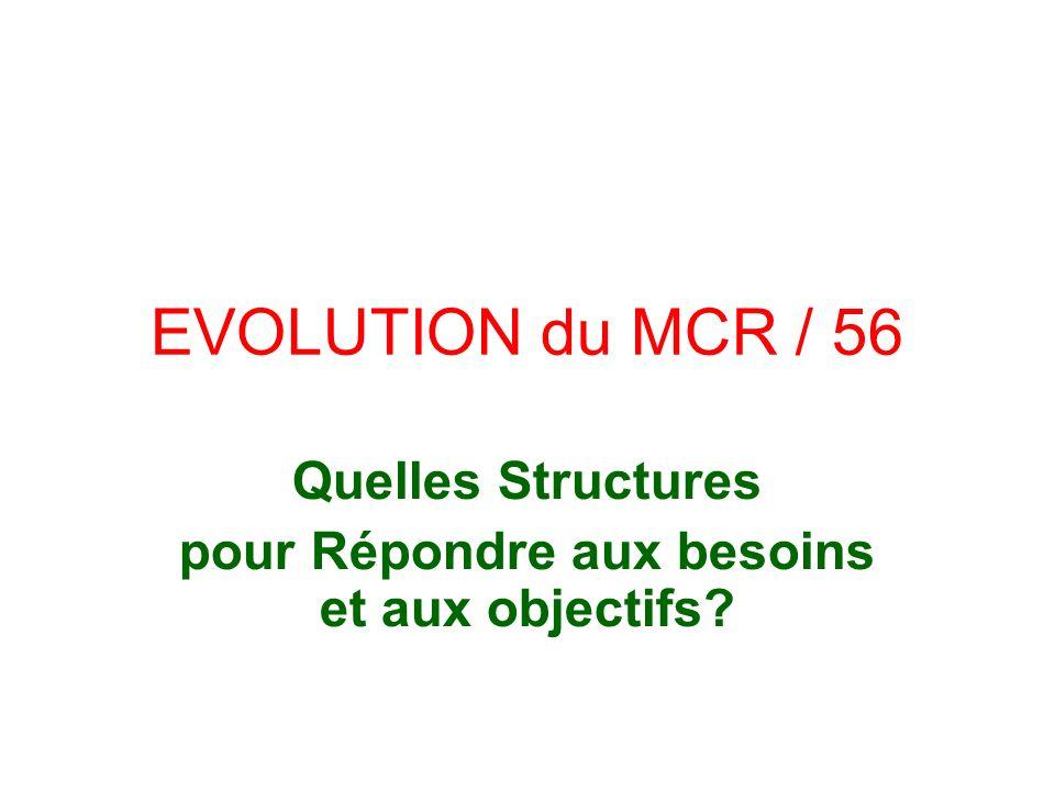 EVOLUTION du MCR / 56 Quelles Structures pour Répondre aux besoins et aux objectifs