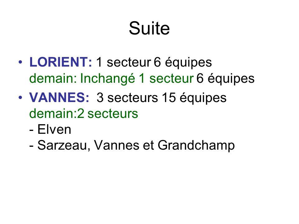 Suite LORIENT: 1 secteur 6 équipes demain: Inchangé 1 secteur 6 équipes VANNES: 3 secteurs 15 équipes demain:2 secteurs - Elven - Sarzeau, Vannes et Grandchamp