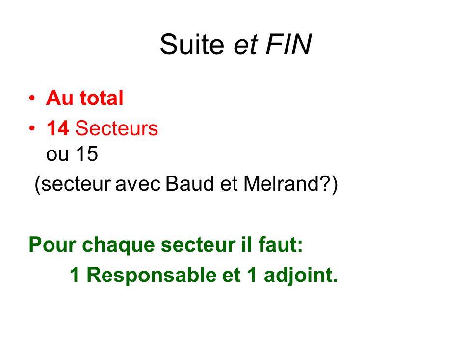 Suite et FIN Au total 14 Secteurs ou 15 (secteur avec Baud et Melrand ) Pour chaque secteur il faut: 1 Responsable et 1 adjoint.