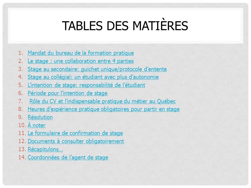 TABLES DES MATIÈRES 1.Mandat du bureau de la formation pratiqueMandat du bureau de la formation pratique 2.Le stage : une collaboration entre 4 partie