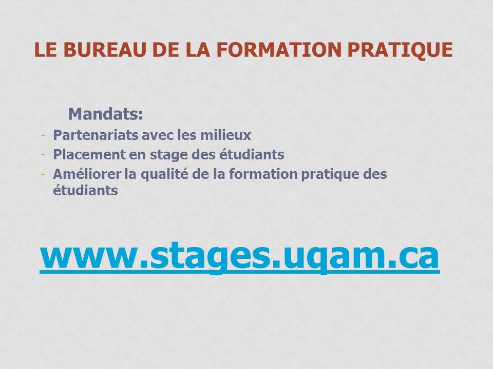LE BUREAU DE LA FORMATION PRATIQUE Mandats: -Partenariats avec les milieux -Placement en stage des étudiants -Améliorer la qualité de la formation pra