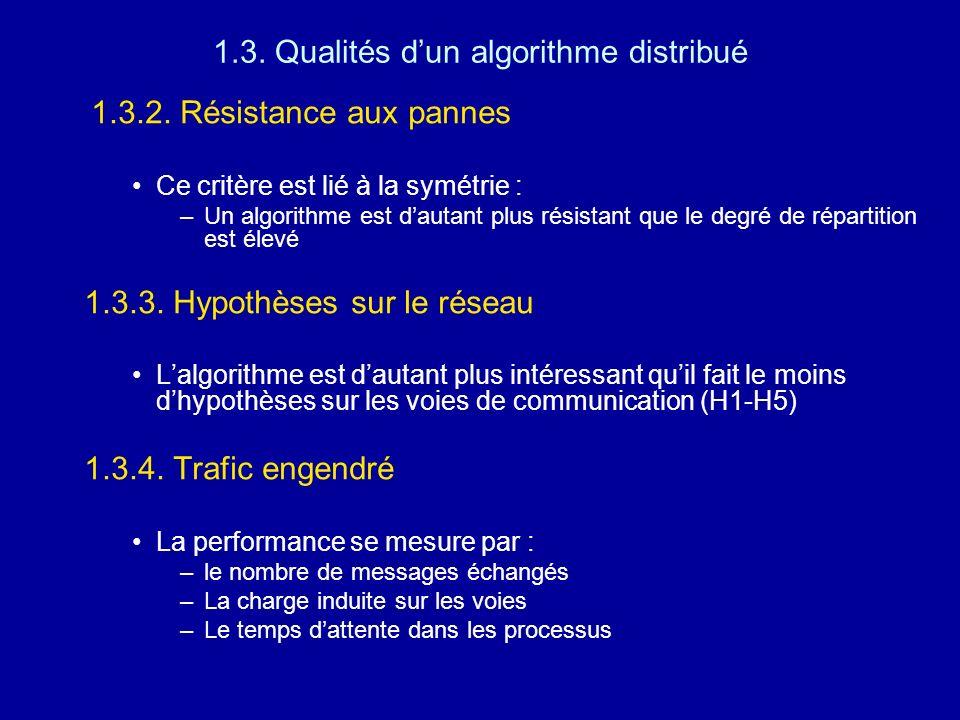 1.3. Qualités dun algorithme distribué 1.3.2. Résistance aux pannes Ce critère est lié à la symétrie : –Un algorithme est dautant plus résistant que l