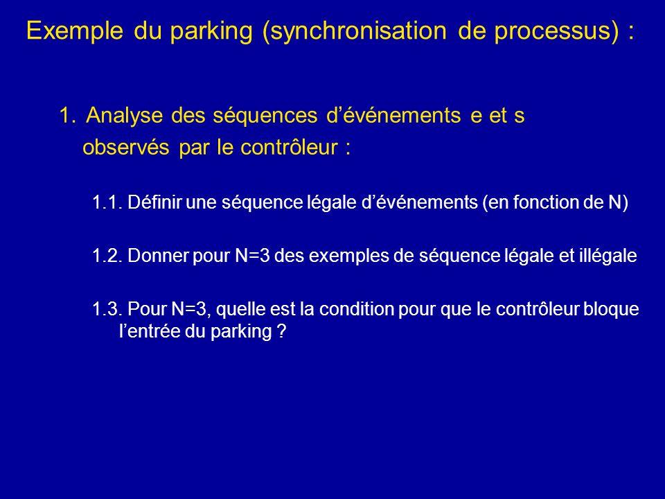 Exemple du parking (synchronisation de processus) : 1.Analyse des séquences dévénements e et s observés par le contrôleur : 1.1. Définir une séquence
