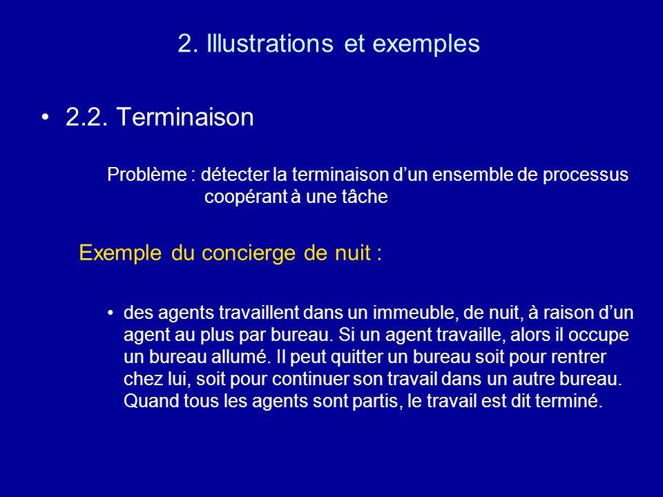2. Illustrations et exemples 2.2. Terminaison Problème : détecter la terminaison dun ensemble de processus coopérant à une tâche Exemple du concierge