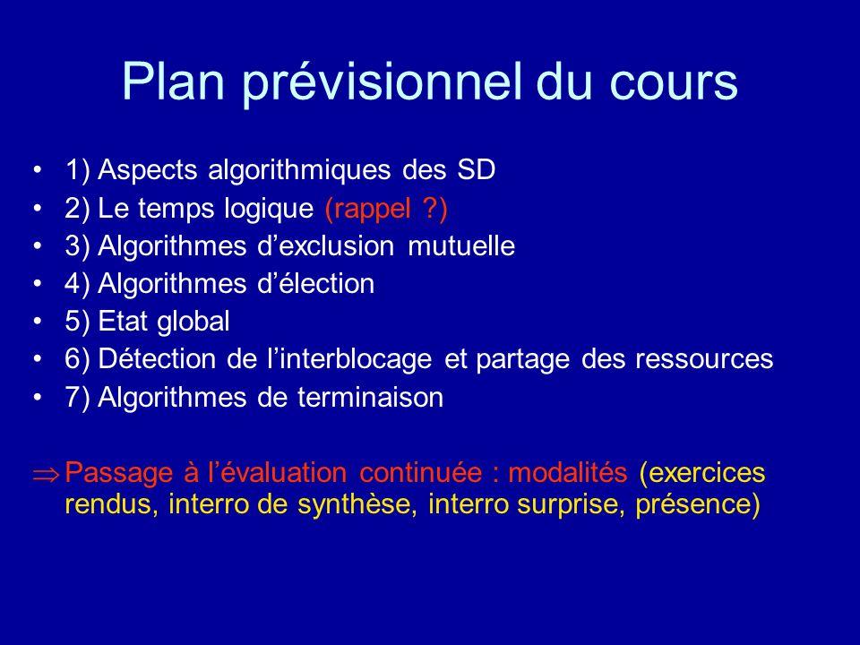 Plan prévisionnel du cours 1) Aspects algorithmiques des SD 2) Le temps logique (rappel ?) 3) Algorithmes dexclusion mutuelle 4) Algorithmes délection