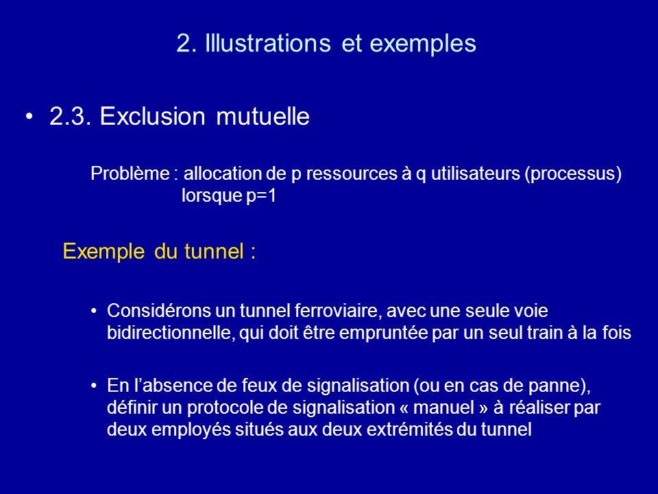 2. Illustrations et exemples 2.3. Exclusion mutuelle Problème : allocation de p ressources à q utilisateurs (processus) lorsque p=1 Exemple du tunnel