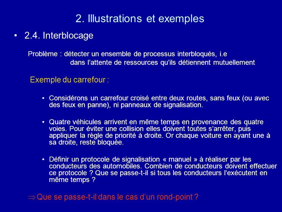 2. Illustrations et exemples 2.4. Interblocage Problème : détecter un ensemble de processus interbloqués, i.e dans lattente de ressources quils détien
