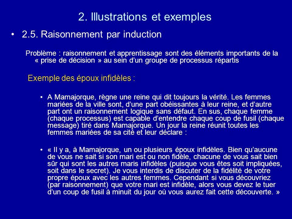 2. Illustrations et exemples 2.5. Raisonnement par induction Problème : raisonnement et apprentissage sont des éléments importants de la « prise de dé