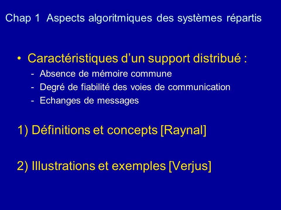 Chap 1 Aspects algoritmiques des systèmes répartis Caractéristiques dun support distribué : -Absence de mémoire commune -Degré de fiabilité des voies