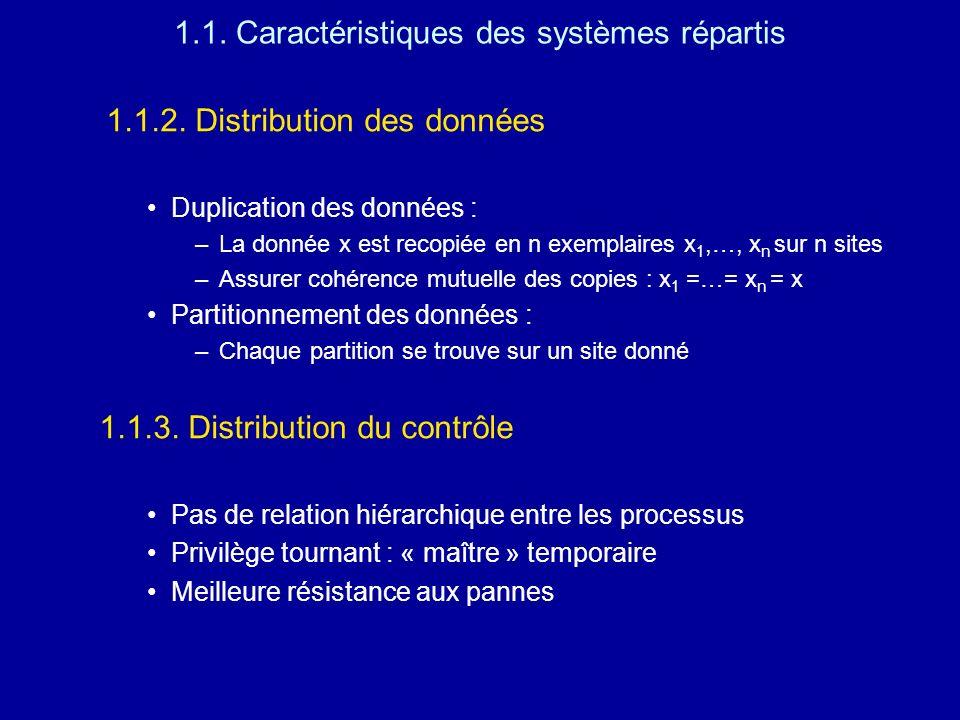 1.1. Caractéristiques des systèmes répartis 1.1.2. Distribution des données Duplication des données : –La donnée x est recopiée en n exemplaires x 1,…