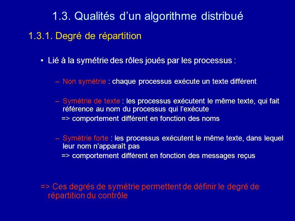 1.3. Qualités dun algorithme distribué 1.3.1. Degré de répartition Lié à la symétrie des rôles joués par les processus : –Non symétrie : chaque proces