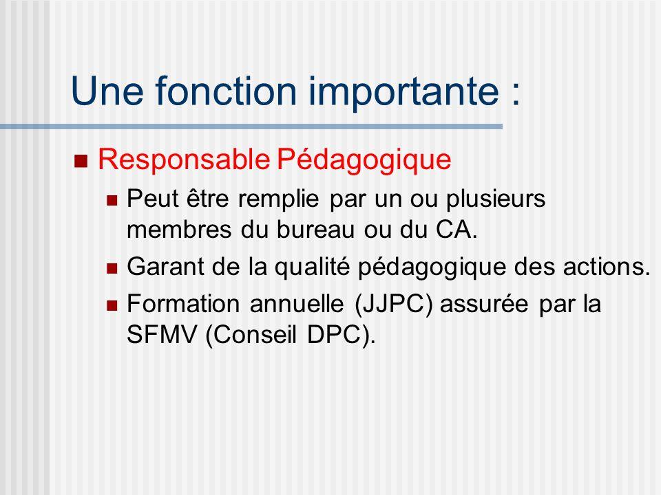 Une fonction importante : Responsable Pédagogique Peut être remplie par un ou plusieurs membres du bureau ou du CA. Garant de la qualité pédagogique d