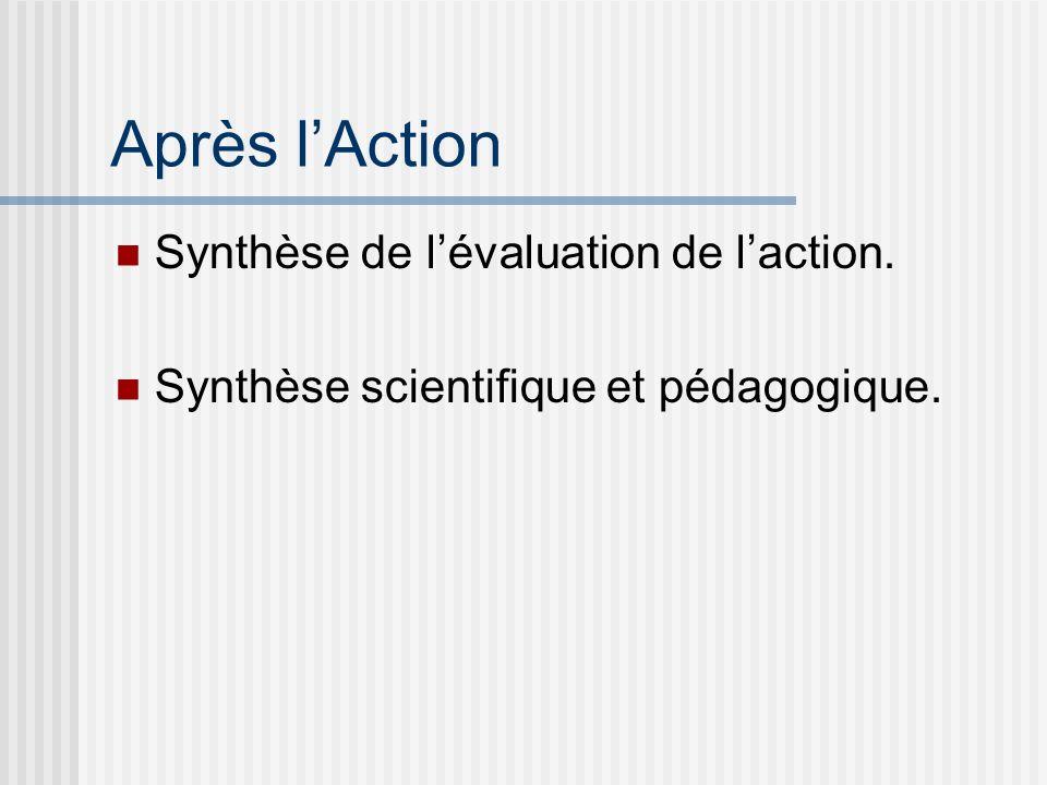 Après lAction Synthèse de lévaluation de laction. Synthèse scientifique et pédagogique.