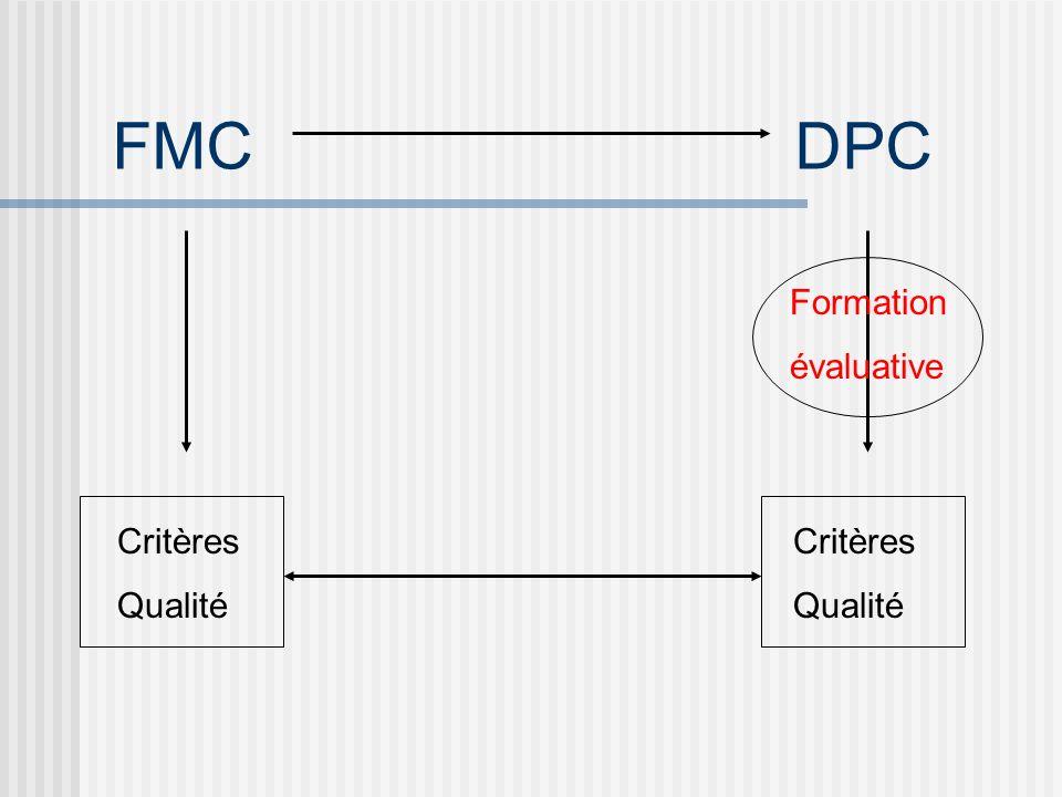 FMC DPC Critères Qualité Formation évaluative