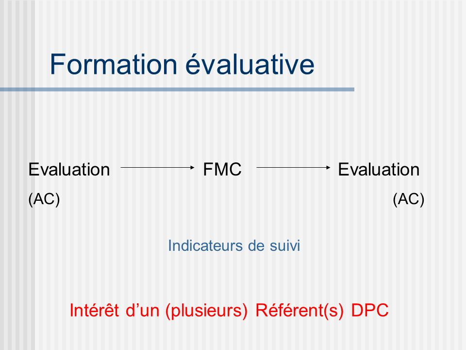 Formation évaluative Intérêt dun (plusieurs) Référent(s) DPC Evaluation FMC Evaluation (AC) Indicateurs de suivi