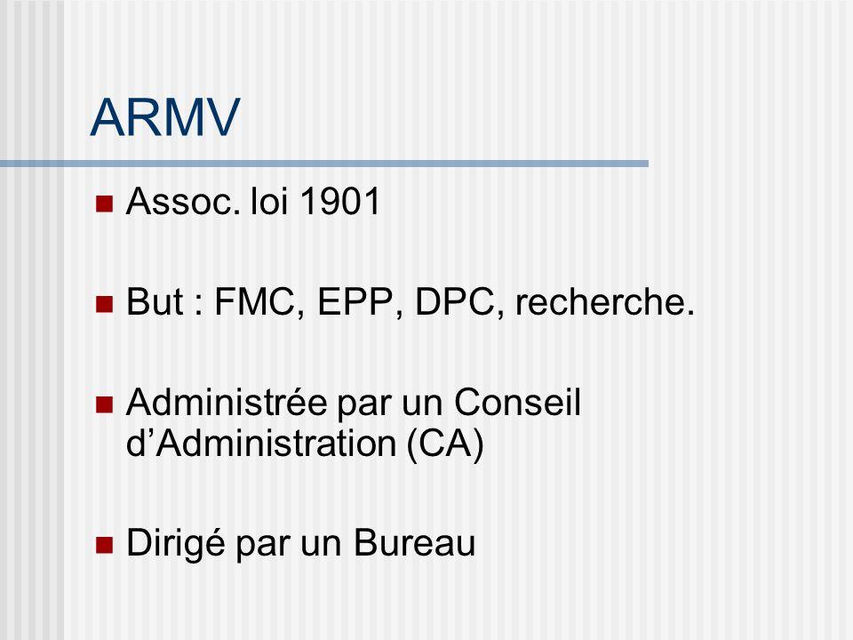 ARMV Assoc. loi 1901 But : FMC, EPP, DPC, recherche. Administrée par un Conseil dAdministration (CA) Dirigé par un Bureau