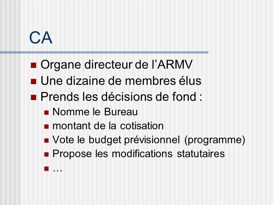 CA Organe directeur de lARMV Une dizaine de membres élus Prends les décisions de fond : Nomme le Bureau montant de la cotisation Vote le budget prévis