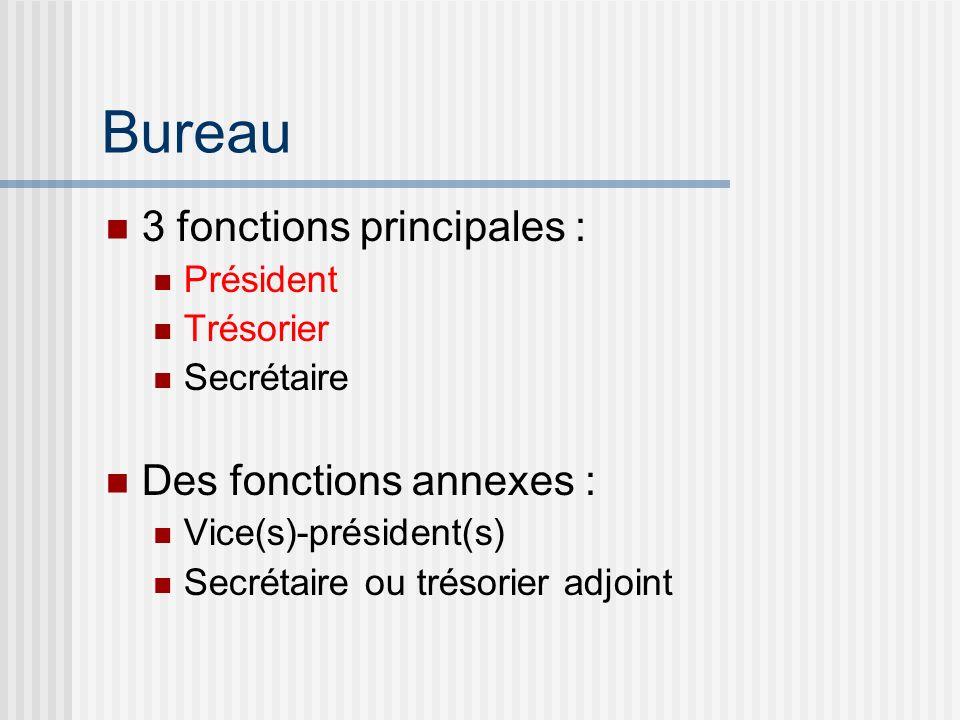 Bureau 3 fonctions principales : Président Trésorier Secrétaire Des fonctions annexes : Vice(s)-président(s) Secrétaire ou trésorier adjoint