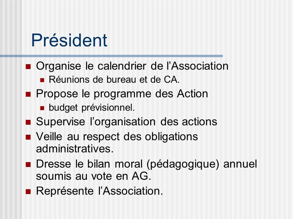 Président Organise le calendrier de lAssociation Réunions de bureau et de CA. Propose le programme des Action budget prévisionnel. Supervise lorganisa