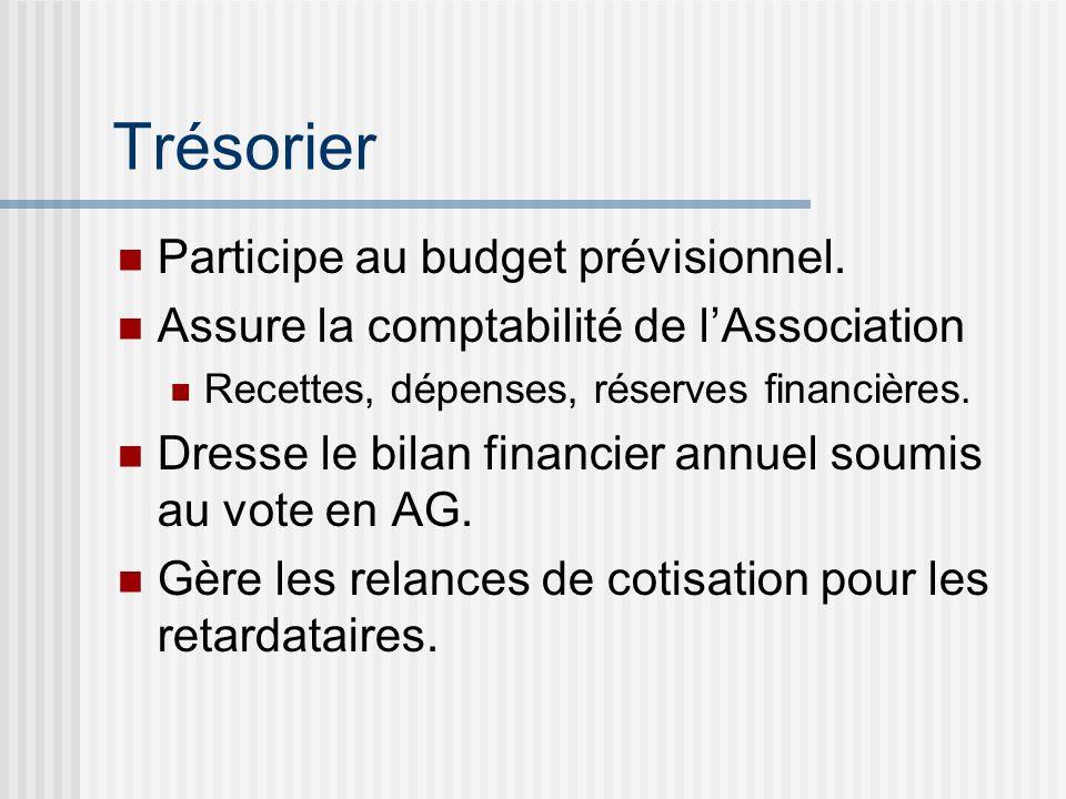 Trésorier Participe au budget prévisionnel. Assure la comptabilité de lAssociation Recettes, dépenses, réserves financières. Dresse le bilan financier
