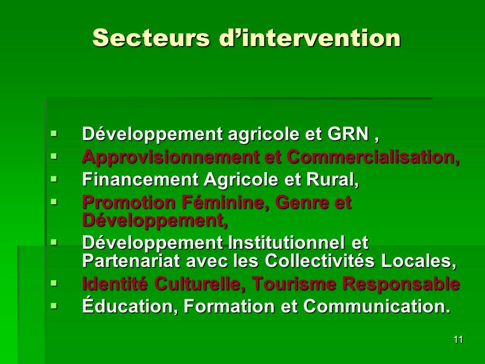 11 Développement agricole et GRN, Développement agricole et GRN, Approvisionnement et Commercialisation, Approvisionnement et Commercialisation, Financement Agricole et Rural, Financement Agricole et Rural, Promotion Féminine, Genre et Développement, Promotion Féminine, Genre et Développement, Développement Institutionnel et Partenariat avec les Collectivités Locales, Développement Institutionnel et Partenariat avec les Collectivités Locales, Identité Culturelle, Tourisme Responsable Identité Culturelle, Tourisme Responsable Éducation, Formation et Communication.