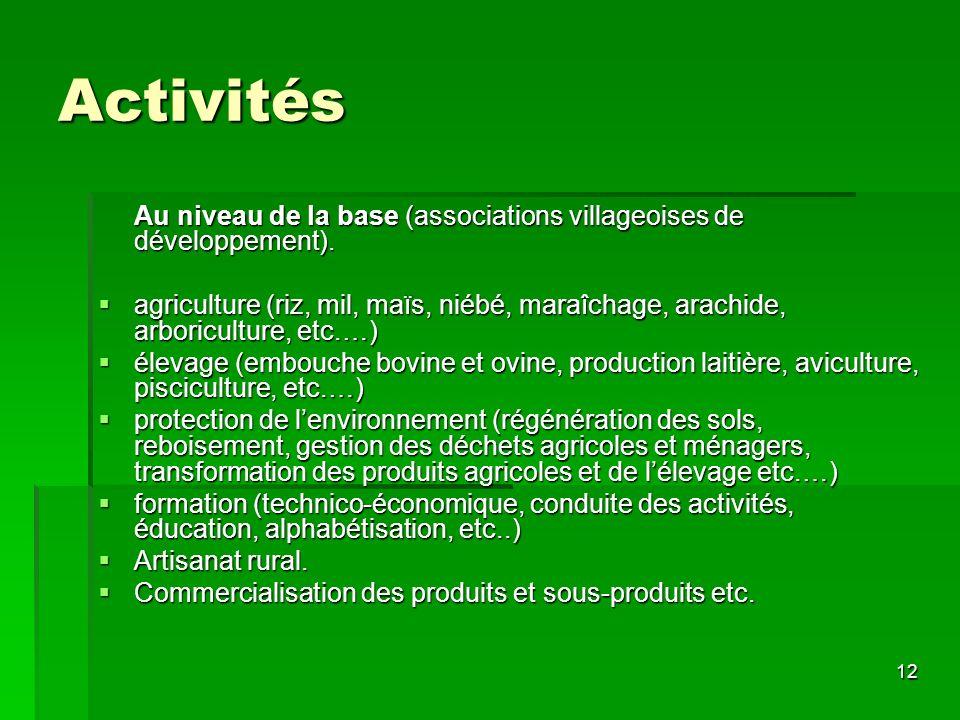 12 Activités Au niveau de la base (associations villageoises de développement).