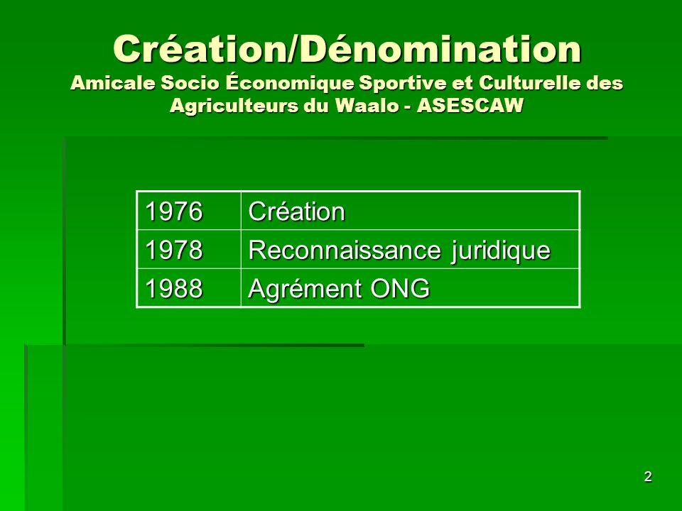 2 Création/Dénomination Amicale Socio Économique Sportive et Culturelle des Agriculteurs du Waalo - ASESCAW 1976Création 1978 Reconnaissance juridique 1988 Agrément ONG