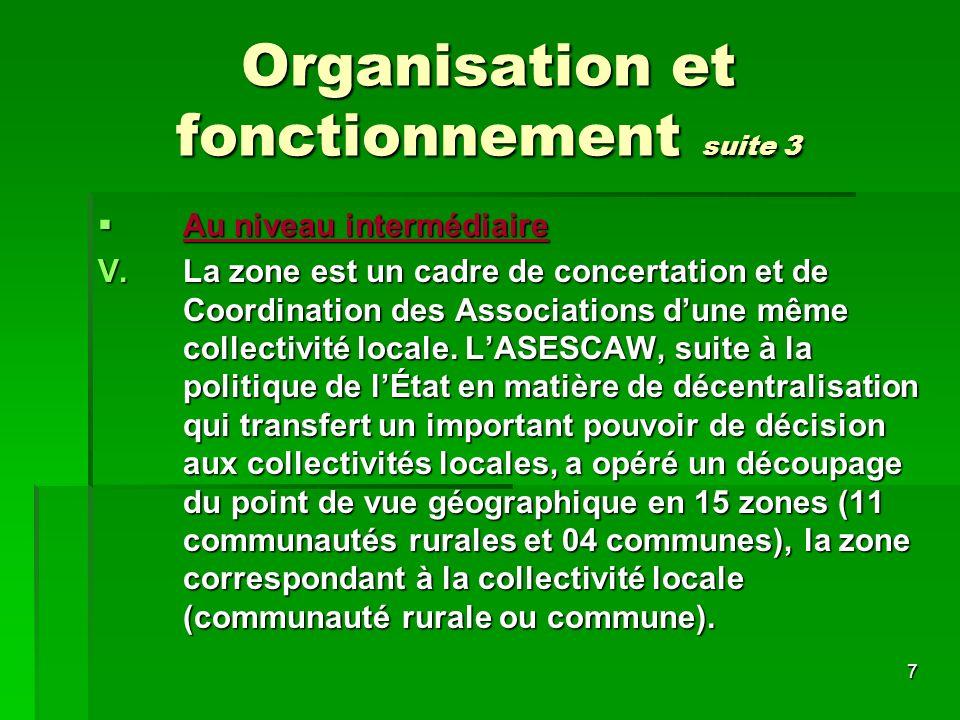 7 Organisation et fonctionnement suite 3 Au niveau intermédiaire Au niveau intermédiaire V.La zone est un cadre de concertation et de Coordination des Associations dune même collectivité locale.