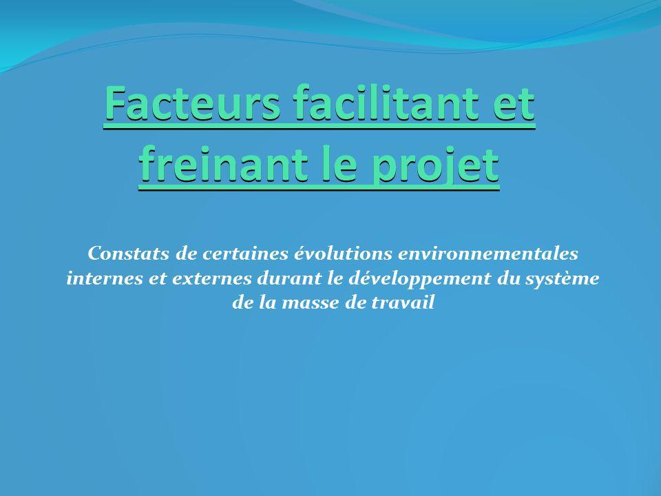 Facteurs facilitant et freinant le projet Constats de certaines évolutions environnementales internes et externes durant le développement du système d