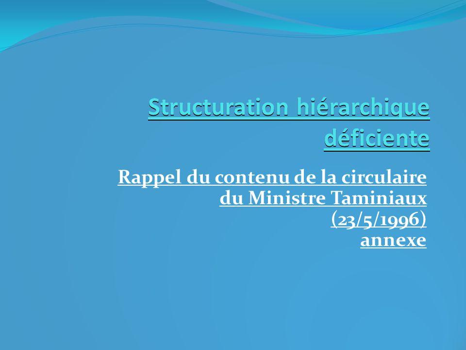 Structuration hiérarchique déficiente Rappel du contenu de la circulaire du Ministre Taminiaux (23/5/1996) annexe