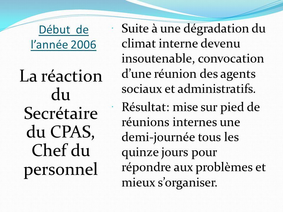 Début de lannée 2006 Suite à une dégradation du climat interne devenu insoutenable, convocation dune réunion des agents sociaux et administratifs. Rés