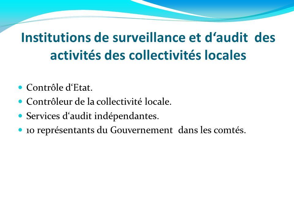 Institutions de surveillance et daudit des activités des collectivités locales Contrôle dEtat. Contrôleur de la collectivité locale. Services daudit i