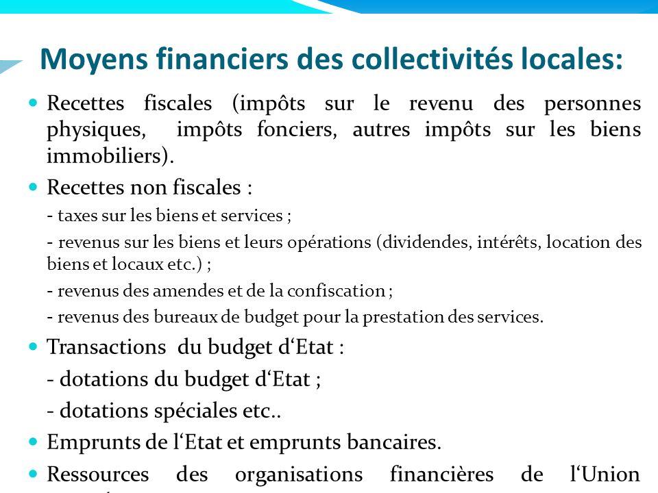 Recettes fiscales (impôts sur le revenu des personnes physiques, impôts fonciers, autres impôts sur les biens immobiliers). Recettes non fiscales : -