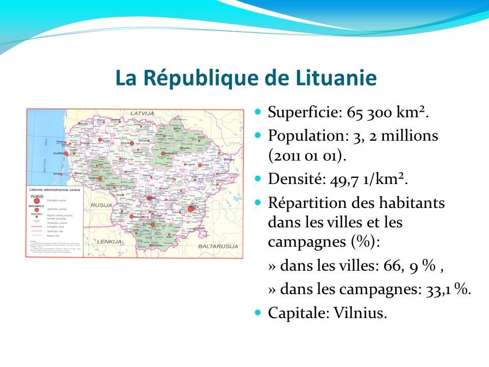 La République de Lituanie Superficie: 65 300 km². Population: 3, 2 millions (2011 01 01). Densité: 49,7 1/km². Répartition des habitants dans les vill