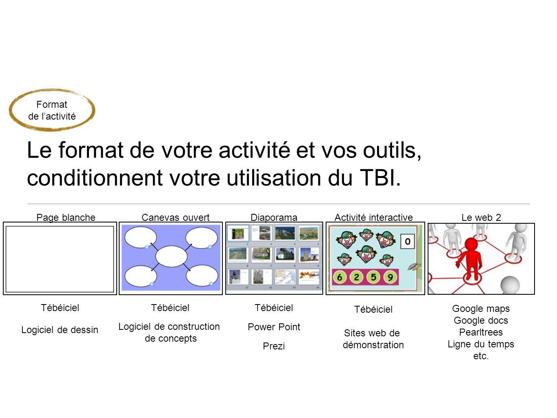 Le format de votre activité et vos outils, conditionnent votre utilisation du TBI.