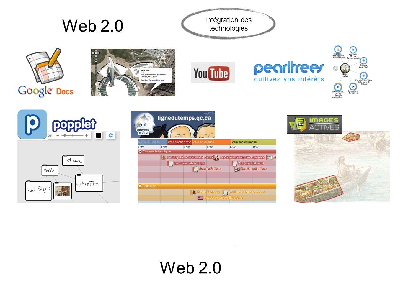Web 2.0 Intégration des technologies Web 2.0