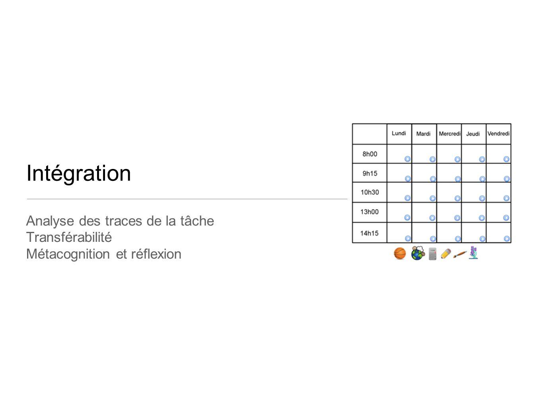 Intégration Analyse des traces de la tâche Transférabilité Métacognition et réflexion