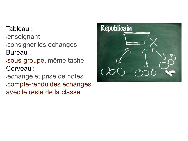 Tableau : enseignant consigner les échanges Bureau : sous-groupe, même tâche Cerveau : échange et prise de notes compte-rendu des échanges avec le reste de la classe