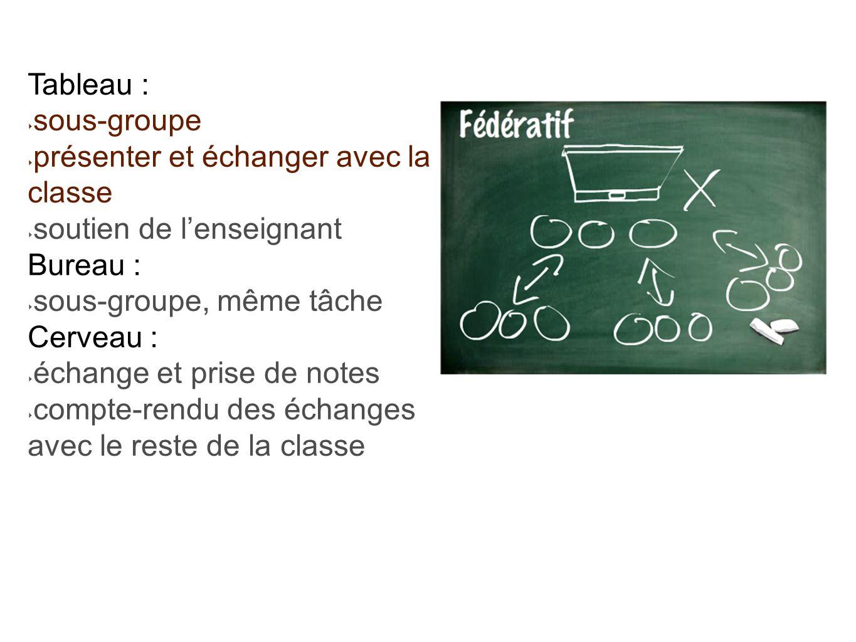 Tableau : sous-groupe présenter et échanger avec la classe soutien de lenseignant Bureau : sous-groupe, même tâche Cerveau : échange et prise de notes compte-rendu des échanges avec le reste de la classe