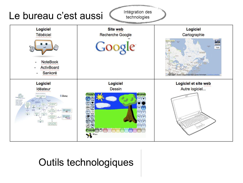 Outils technologiques Intégration des technologies Le bureau cest aussi