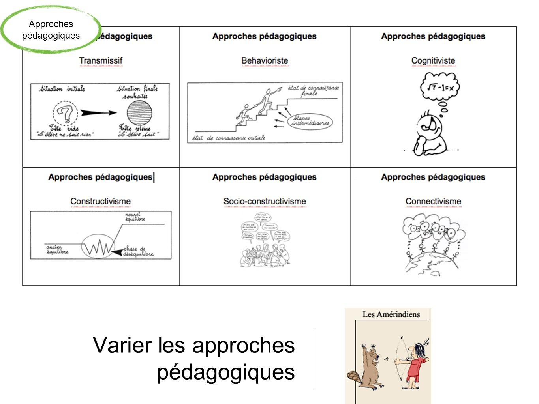 Varier les approches pédagogiques Approches pédagogiques