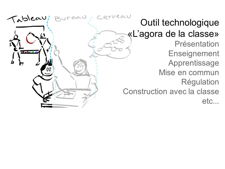 Outil technologique «Lagora de la classe» Présentation Enseignement Apprentissage Mise en commun Régulation Construction avec la classe etc...