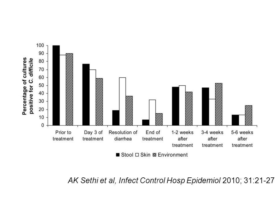 AK Sethi et al, Infect Control Hosp Epidemiol 2010; 31:21-27